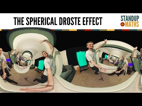 The Spherical Droste Effect, with added twist and recursion.