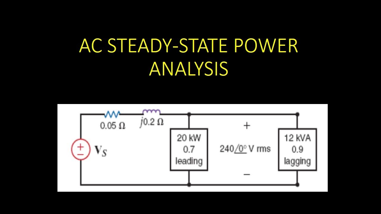 Ac Steady-state Power Analysis  Problem