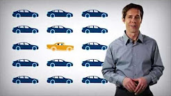 Collector Car Insurance Made Easy