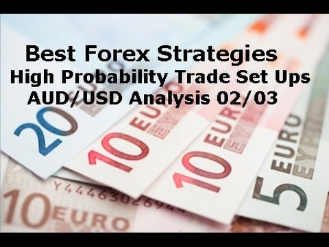 High probability forex trading strategy