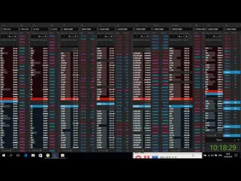 23.08 время 10:10 - 17:30 | Trading Activity