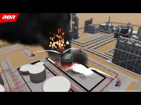 Tank Farm Fire Protection System
