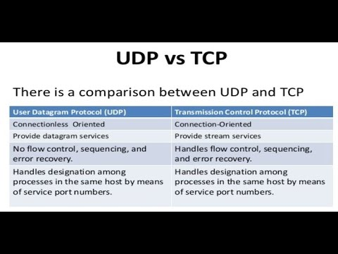 Transmission Control Protocol (TCP) And  User Datagram Protocol (UDP)