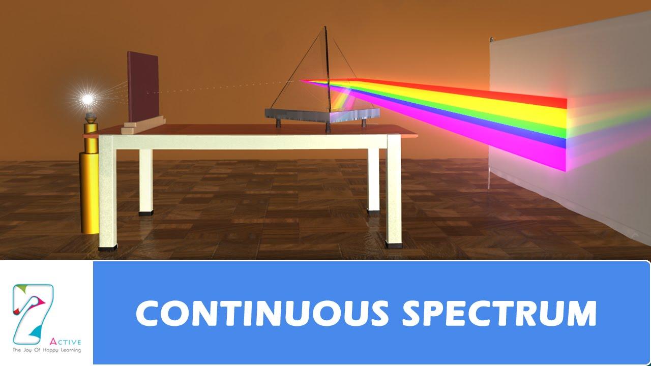 & CONTINUOUS SPECTRUM - YouTube