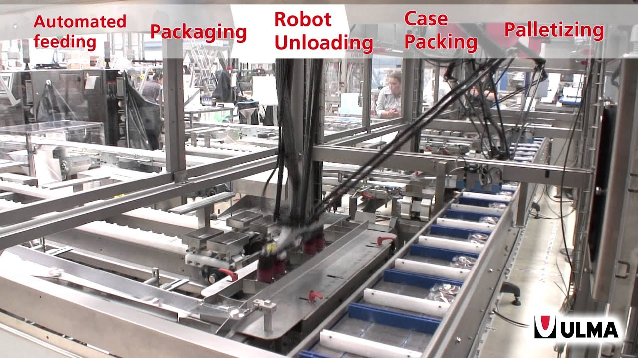 Packaging Line Automation Youtube