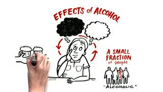 Information and resources to help explore your drinking;, assess drinking: http://www.alcoholscreening.org/, rethinking http://rethinkingdrinking.niaaa.nih.gov/, treatments for alcohol ...