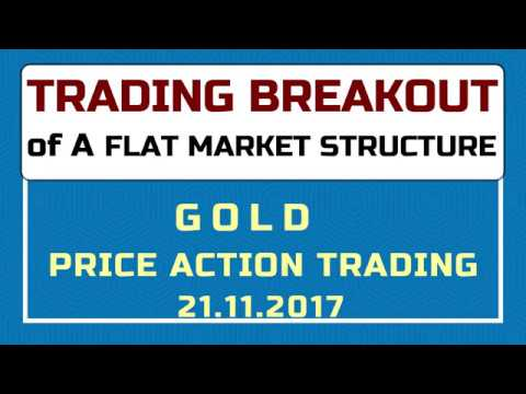 GOLD - Trading BREAKOUT in a RANGE with Price Action Analysis