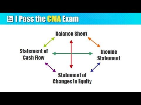 CMA Exam Part 1: Certified Management Accountant Exam Part 1 Guide
