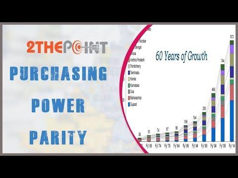 Purchasing Power Parity