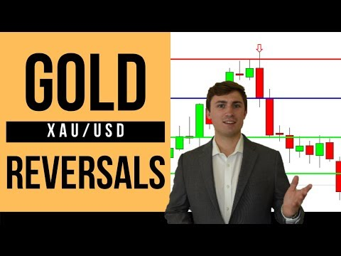 How to Trade XAU/USD: Trading Gold Reversals! 📈📉