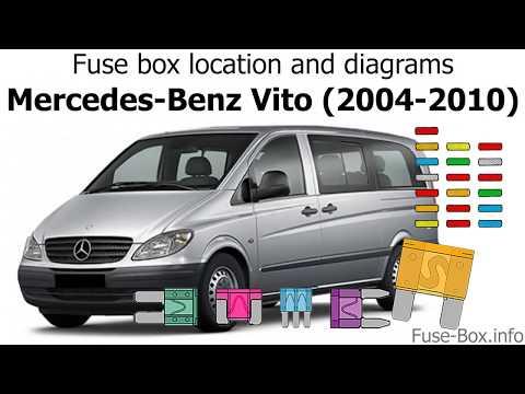 Fuse box location and diagrams Mercedes-Benz Vito (2004-2010) - YouTube