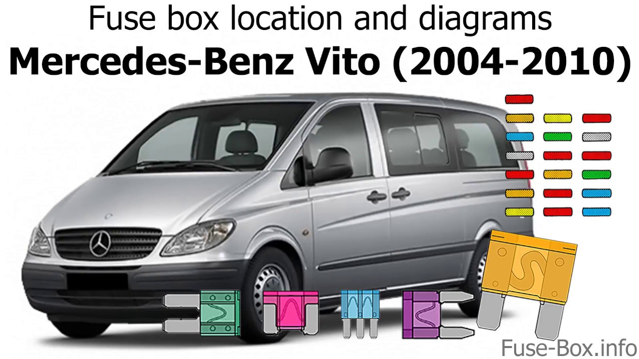 mercede benz fuse box diagram 2013 four [ 1280 x 720 Pixel ]