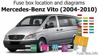 CONDENSER AIR CON RADIATOR TO FIT MERCEDES V-CLASS VITO VIANO W639 2003 TO 2007
