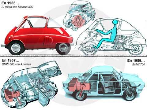 Historia de BMW (6/14)