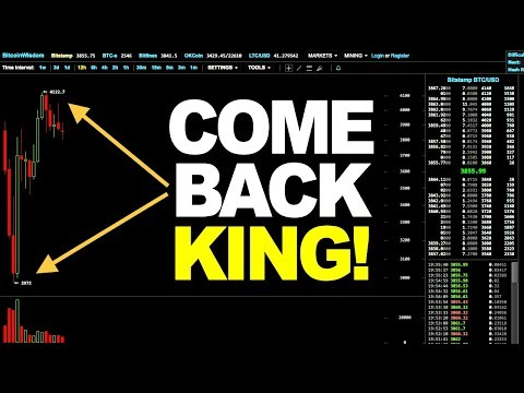 Bitcoin Price Technical Analysis - COME BACK KING! (September 21st 2017)
