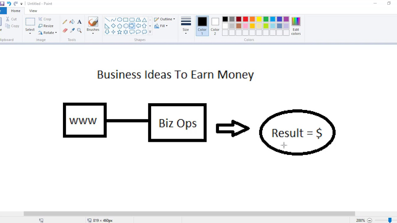 Business ideas to earn money online affiliate marketing or mlm youtube business ideas to earn money online affiliate marketing or mlm malvernweather Image collections