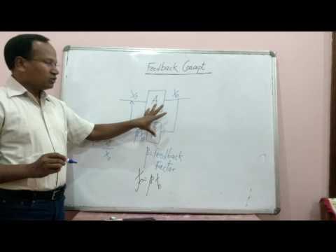 Feedback Concept Dr G R Sinha