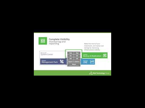 Disaster recovery for secure, virtualised environments with Veeam