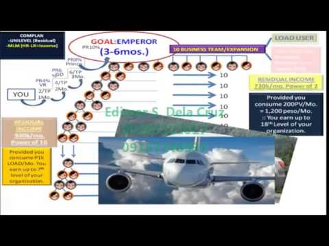 TPC SILVER PLATINUM DEALERSHIP PRESENTATION by EDIMAR