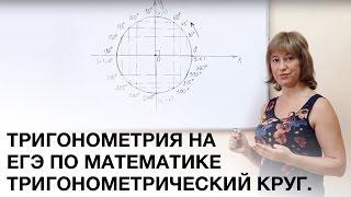 ЕГЭ. Тригонометрический круг