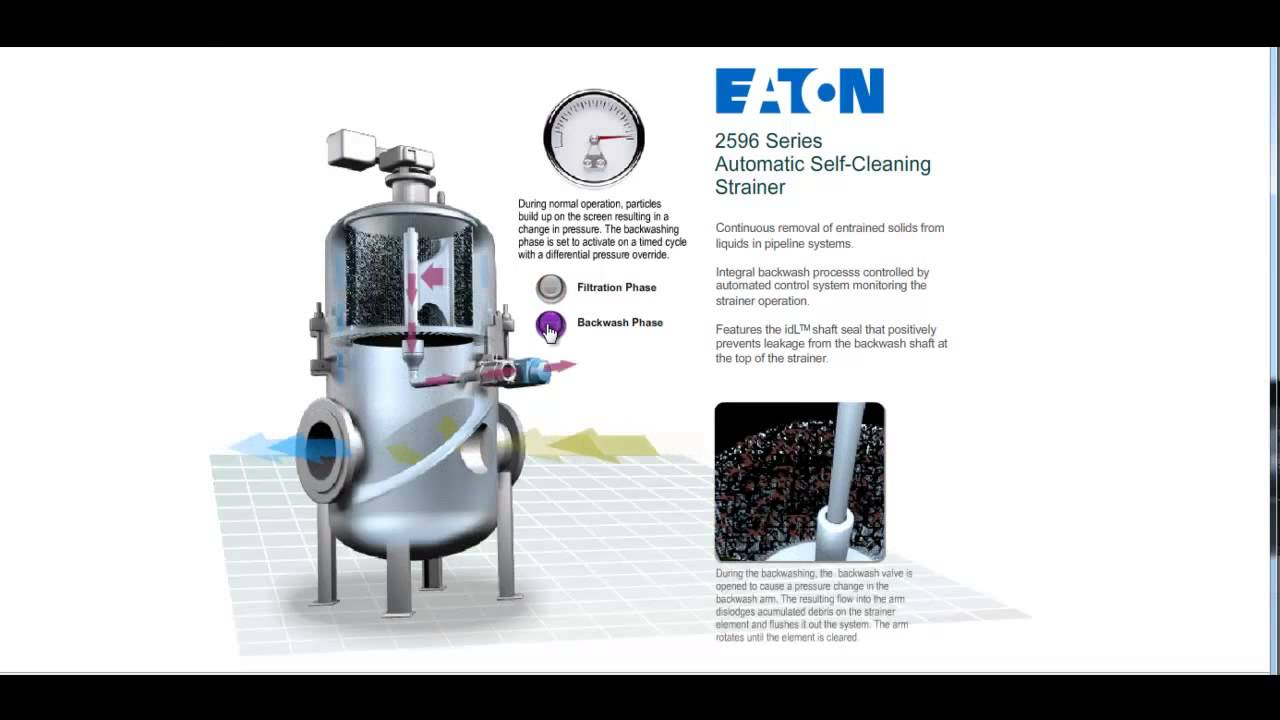 Eaton Automatic Self Cleaning | Mechanically Cleaned