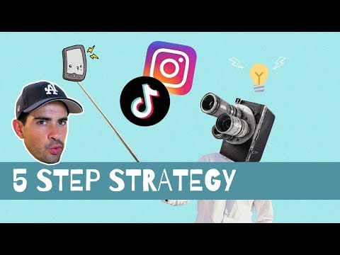 Social Marketing - YOUR Social Media STRATEGY in 5 Easy Steps!!!
