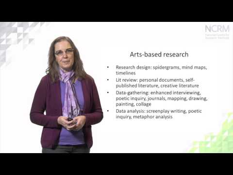 Creative Research Methods - Arts based methods (part 1 of 3)