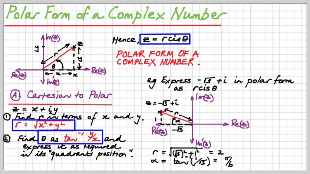 SM4C Modulus Argument Form of a Complex Number - YouTube