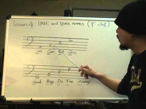 Nhạc lý căn bản bài 4(Khóa Fa : tên nốt nhạc)