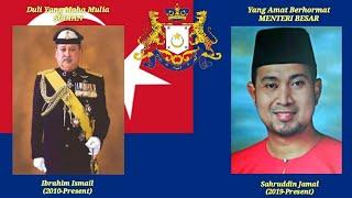 State Anthem of Johor Darul TakzimLagu Bangsa Johor