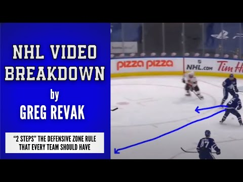 """""""2 Steps"""" The Defensive Zone Rule That Every Team Should Have 