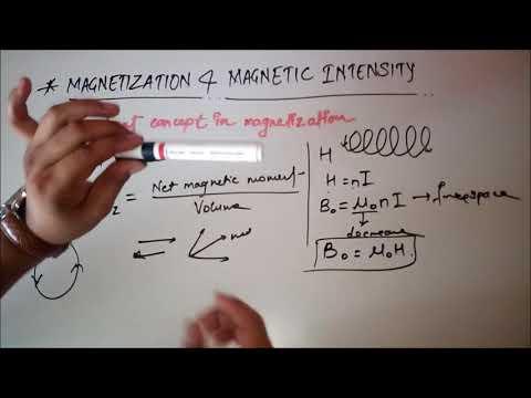 MAGNETISATION & MAGNETIC INTENSITY.