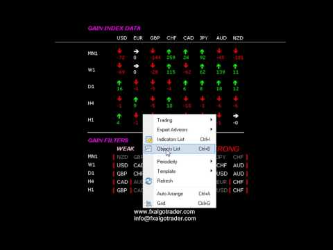 How to program a market scanner for forex