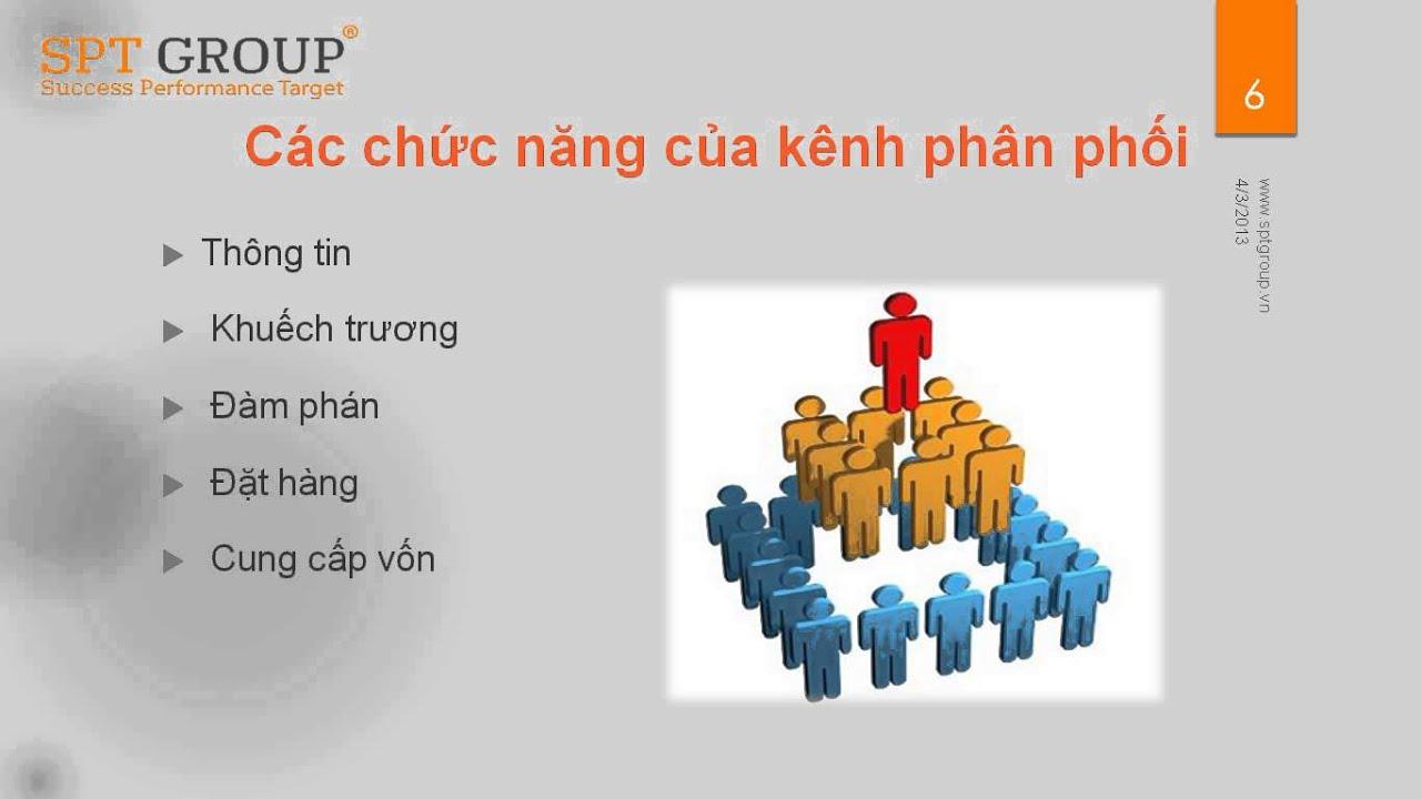[Marketing căn bản] Chương 9 – Quyết định về phân phối – Phần 1