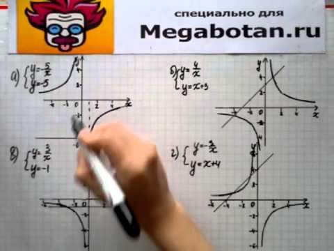 91bdcd32da1e Номер 18.17. Алгебра 8 класс. Мордкович