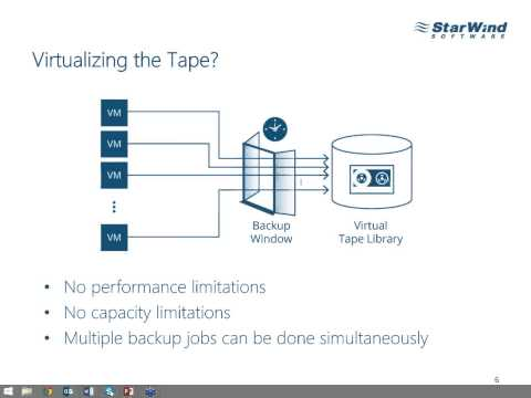 10x faster back-ups: Virtual Tape Libraries