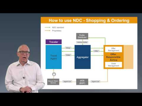 Understanding NDC - Shopping and Ordering
