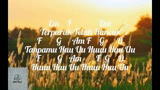 FIERSA BESARI Ft PRINSA MANDAGIE - MELAWAN HATI ( Chord & Lyrics )