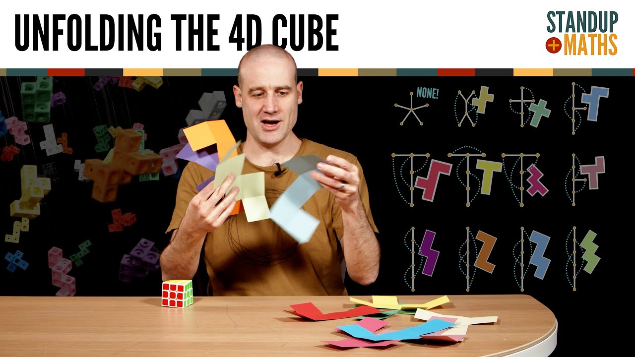 How many 3D nets does a 4D hypercube have?