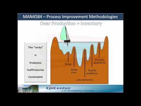 spc-man4584-–-inventory-river-analogy