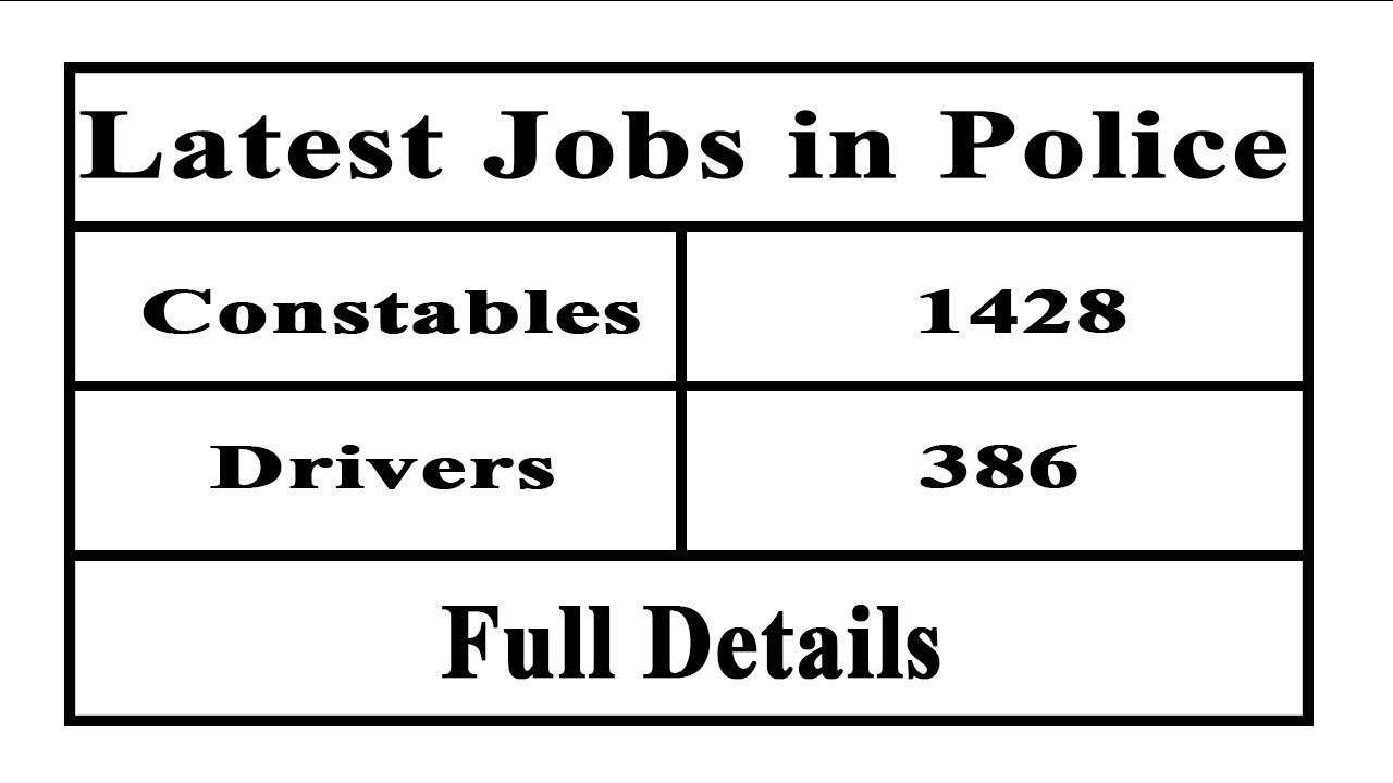 Jobs in Police Department 2018 – Sindh Police Jobs in Sindh Government 2018