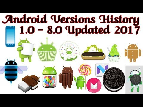 Android Versions History Updated 2017 in Hindi
