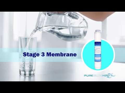 Stage 3 Membrane Filter Change (Pure Blue H2O 4-Stage RO System)