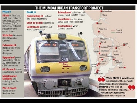 Mumbai Urban Transport Project (MUTP)