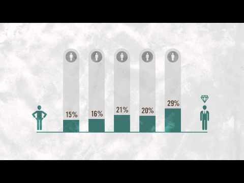 Thomas Piketty and Income Inequality