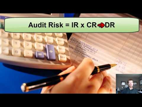 16 Assessing Control Risk