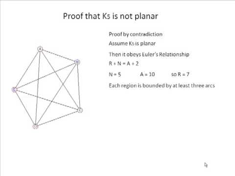 Proofs that K5 and K3,3 are not planar