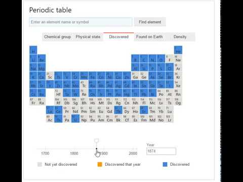 Bing Periodic Table Elements By Year Discovered