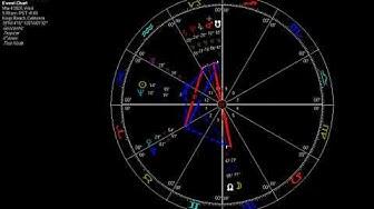 Astrology March 4-10 2020 - Mercury Aquarius SD   Venus Taurus/Uranus   Sun/Nep   Virgo Full Moon