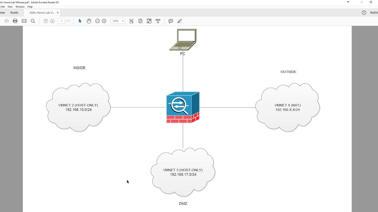 Lab Setup | ASAv with VMware Workstation